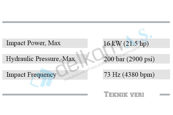 cop1640ex+-teknik-veri