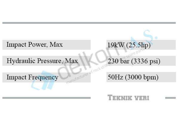 COP-SC19X-teknik-veri