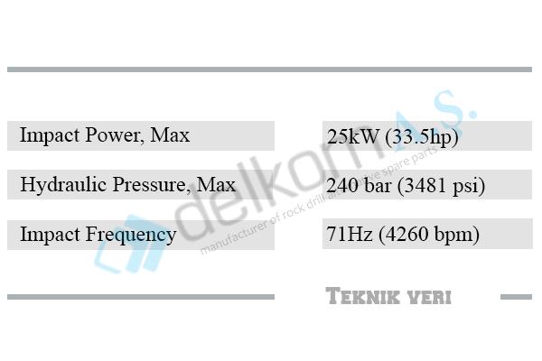 COP--SC25X-HF-teknik-veri